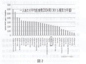 20082111