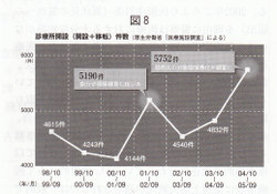 200831311
