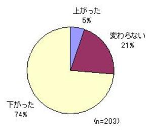 20085292