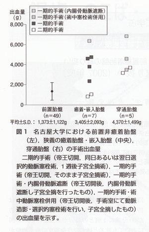200862211