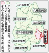 Iwatesinnpou