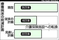 Tky200807250173