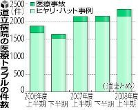 2008110250914911n