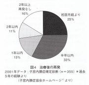 200811309