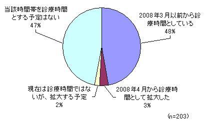 20085291