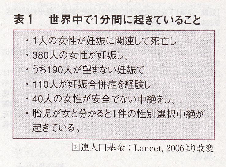 2008771