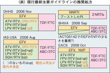 Hiv_1