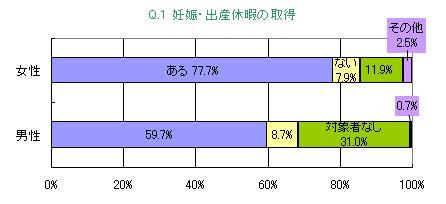 http://www.m3.com/iryoIshin/article/103296 ...